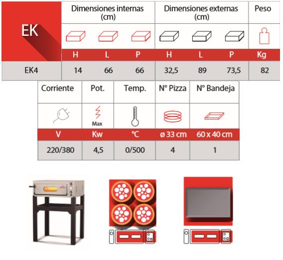 EK4 info
