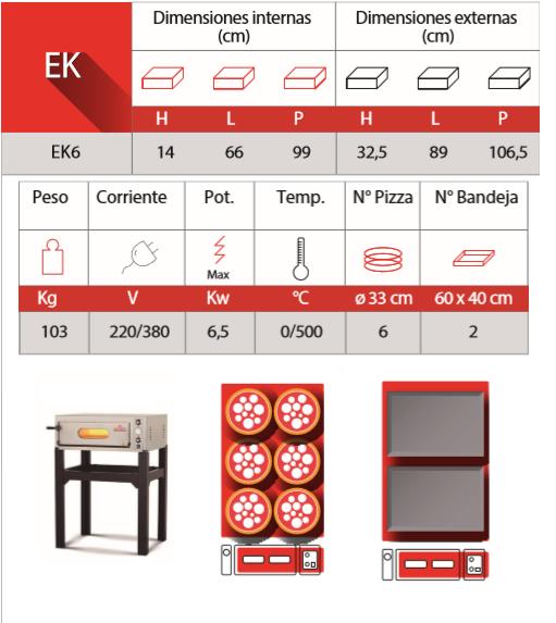 EK6 info